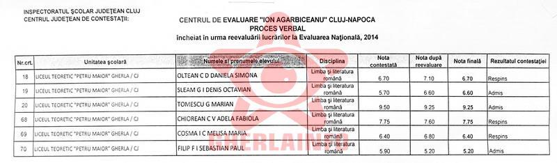 rezultate evaluare nationala 2014 dupa contestatii vezi