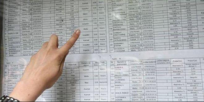 rezultate bacalaureat examen