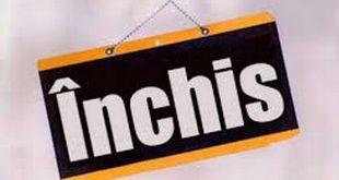 inchis